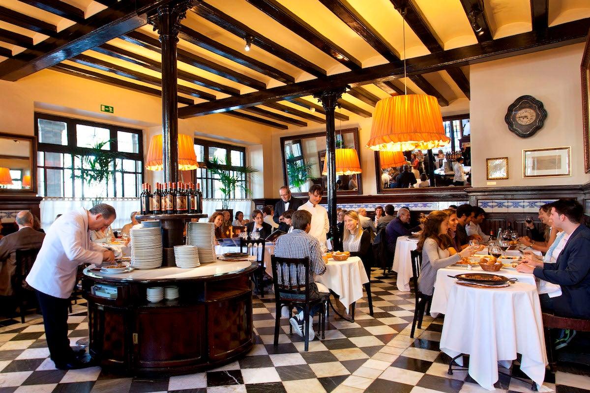 ¿Como abrir un bar o restaurante? Guía práctica para iniciar tu propio negocio paso a paso